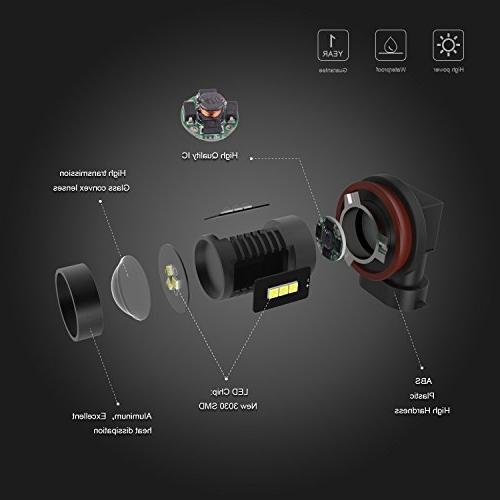 YITAMOTOR Chipsets H8 Driving Lamp 1200 Lumen 6000k HID Projection